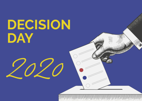 What To Expect On Decision Day: Ins and Outs Of Following A Major Election